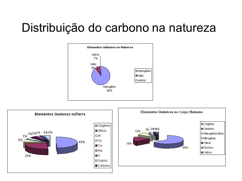 O Carbono é um elemento químico presente em todos os organismos.