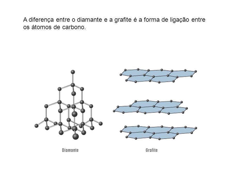 Algumas moléculas feitas com carbono http://molecularium.net/molecularium/stereo/index.html Etano gás carbônico sacarose Vitamina A metano fulereno