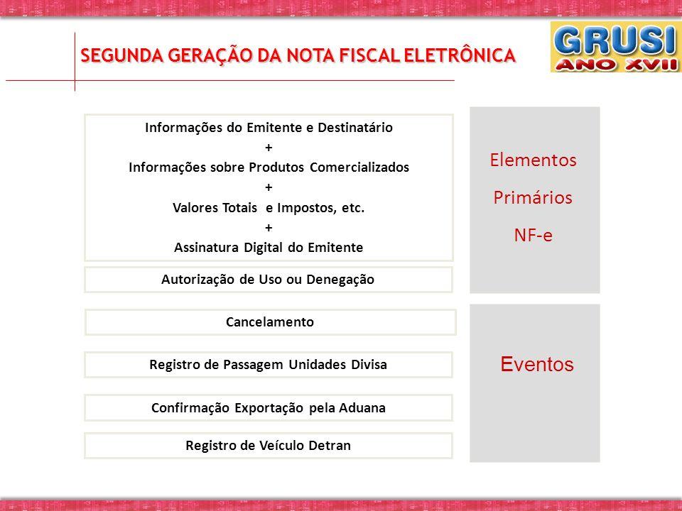SEGUNDA GERAÇÃO DA NOTA FISCAL ELETRÔNICA Informações do Emitente e Destinatário + Informações sobre Produtos Comercializados + Valores Totais e Impos