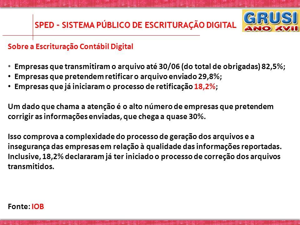 Sobre a Escrituração Contábil Digital Empresas que transmitiram o arquivo até 30/06 (do total de obrigadas) 82,5%; Empresas que pretendem retificar o