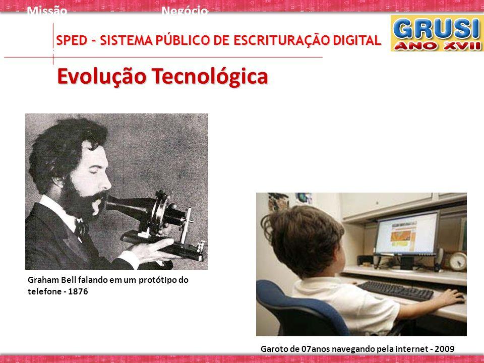 SPED – SISTEMA PÚBLICO DE ESCRITURAÇÃO DIGITAL MissãoNegócio Nossa Razão Convergência Graham Bell falando em um protótipo do telefone - 1876 Garoto de