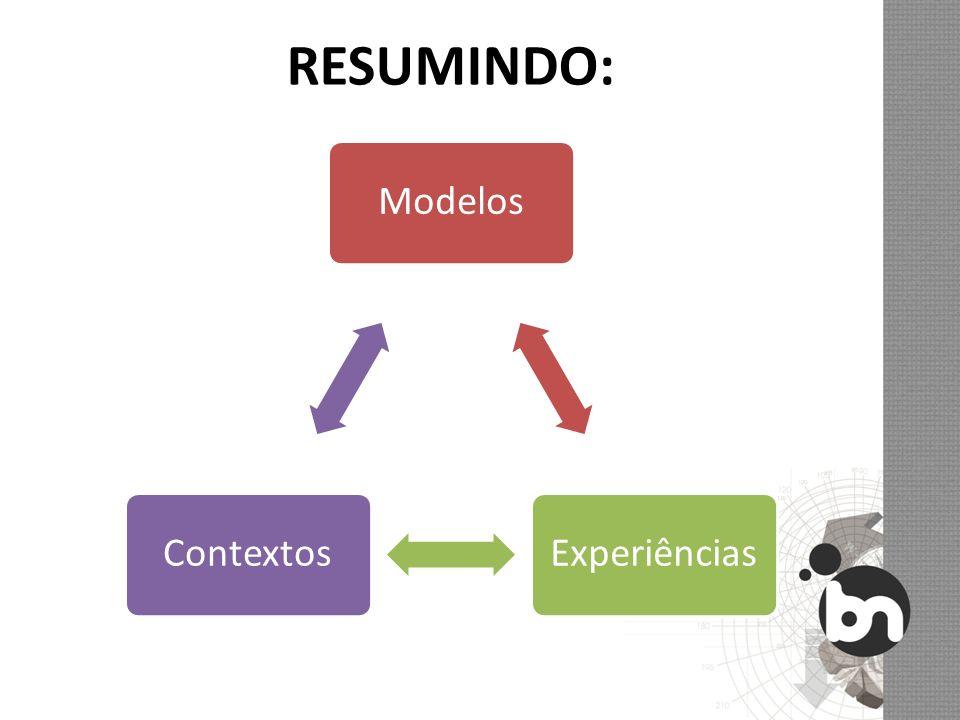 RESUMINDO: ModelosExperiênciasContextos