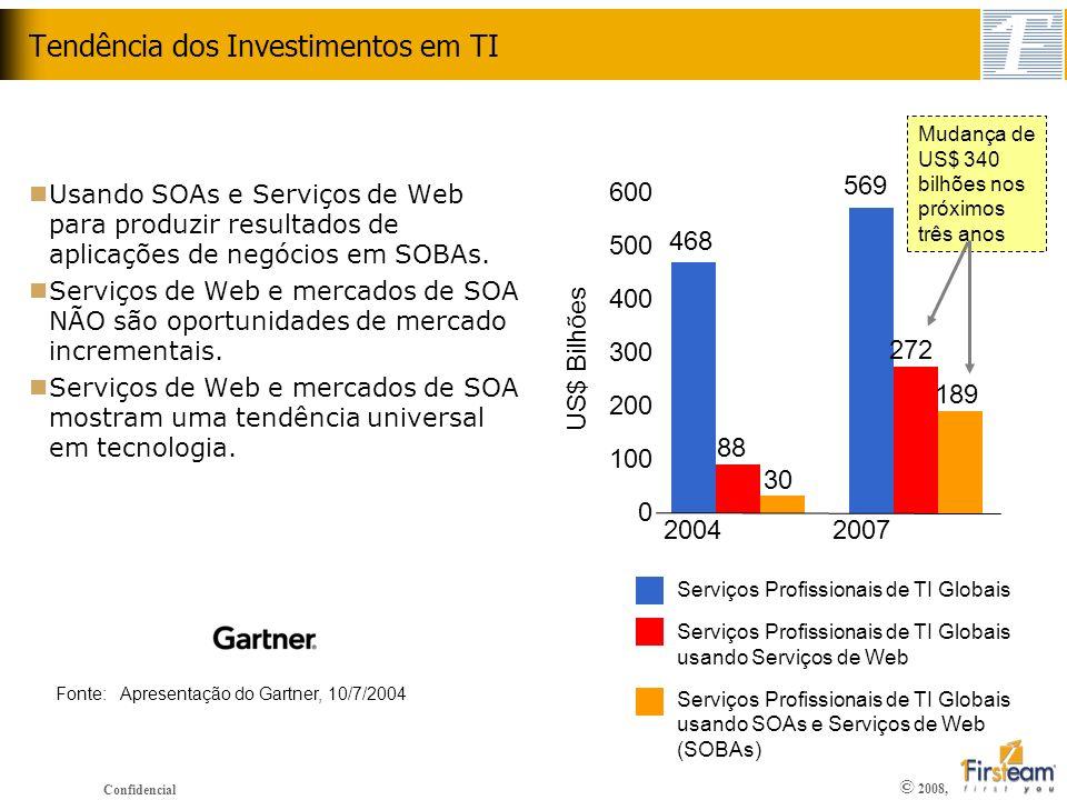 © 2008, Confidencial Serviços Profissionais de TI Globais Serviços Profissionais de TI Globais usando Serviços de Web Serviços Profissionais de TI Glo