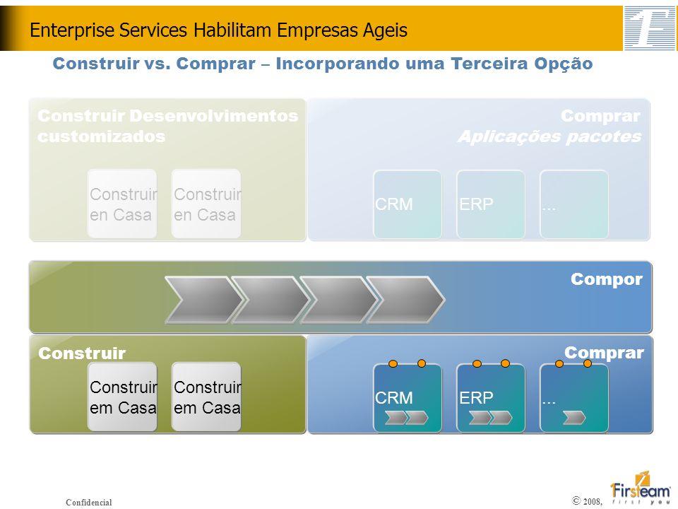 © 2008, Confidencial Enterprise Services Habilitam Empresas Ageis Construir vs. Comprar – Incorporando uma Terceira Opção Construir em Casa Construir