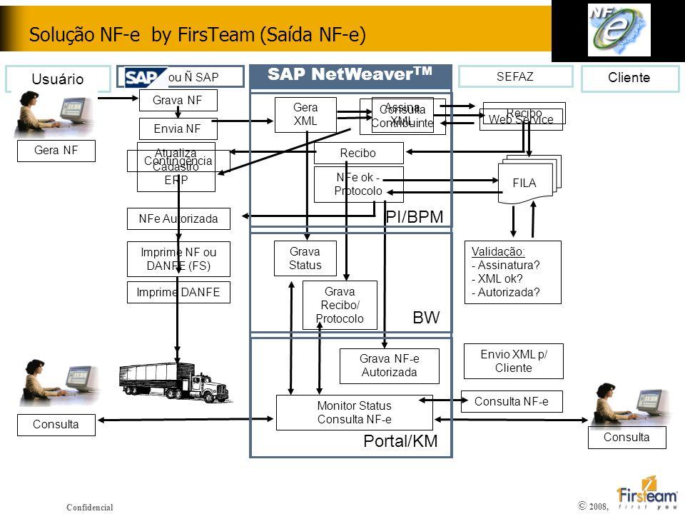 © 2008, Confidencial Solução NF-e by FirsTeam (Saída NF-e) Usuário ou Ñ SAP SEFAZ Cliente Grava NF Gera XML Recibo FILA Recibo Validação: - Assinatura