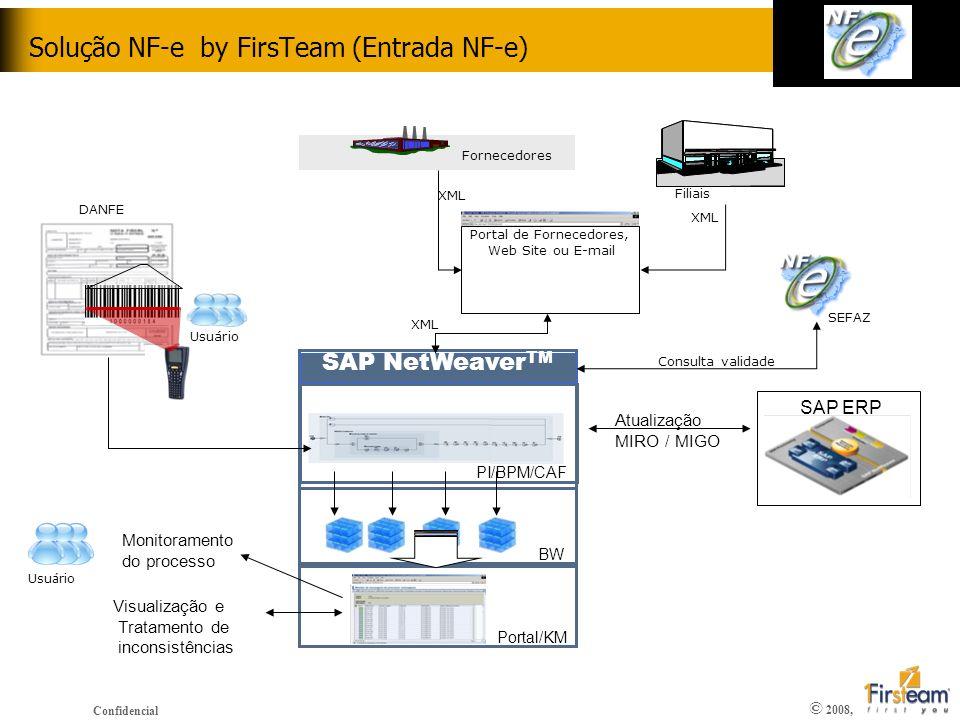 © 2008, Confidencial Solução NF-e by FirsTeam (Entrada NF-e) Portal de Fornecedores, Web Site ou E-mail Fornecedores Filiais XML Usuário PI/BPM/CAF BW