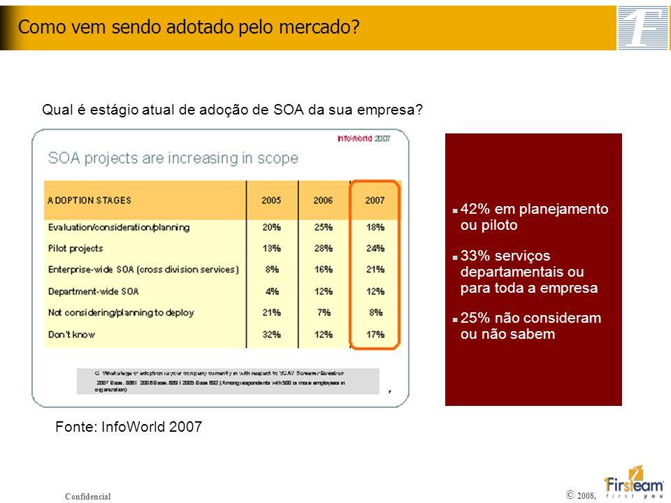 © 2008, Confidencial Como vem sendo adotado pelo mercado? Fonte: InfoWorld 2007 n 42% em planejamento ou piloto n 33% serviços departamentais ou para