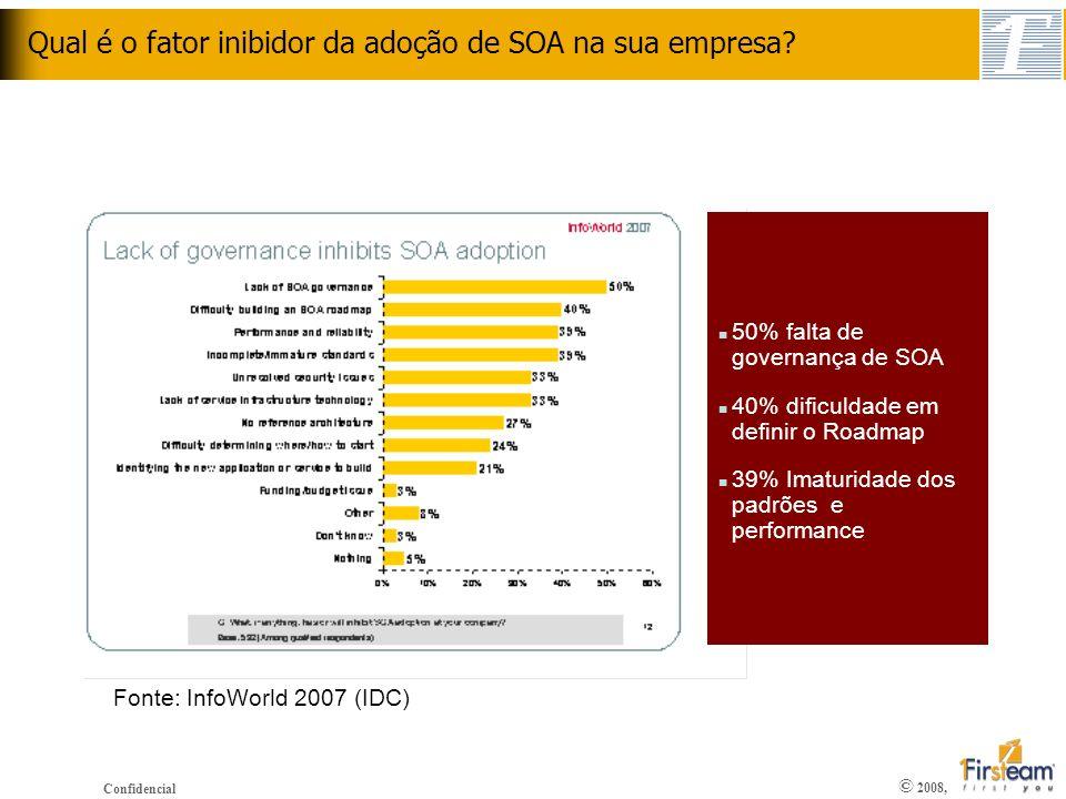 © 2008, Confidencial Qual é o fator inibidor da adoção de SOA na sua empresa? Fonte: InfoWorld 2007 (IDC) n 50% falta de governança de SOA n 40% dific