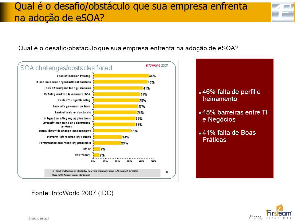© 2008, Confidencial Fonte: InfoWorld 2007 (IDC) Qual é o desafio/obstáculo que sua empresa enfrenta na adoção de eSOA? n 46% falta de perfil e treina