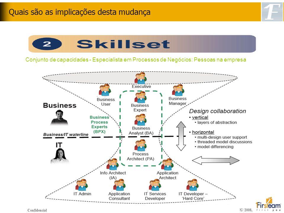 © 2008, Confidencial Quais são as implicações desta mudança Conjunto de capacidades - Especialista em Processos de Negócios: Pessoas na empresa
