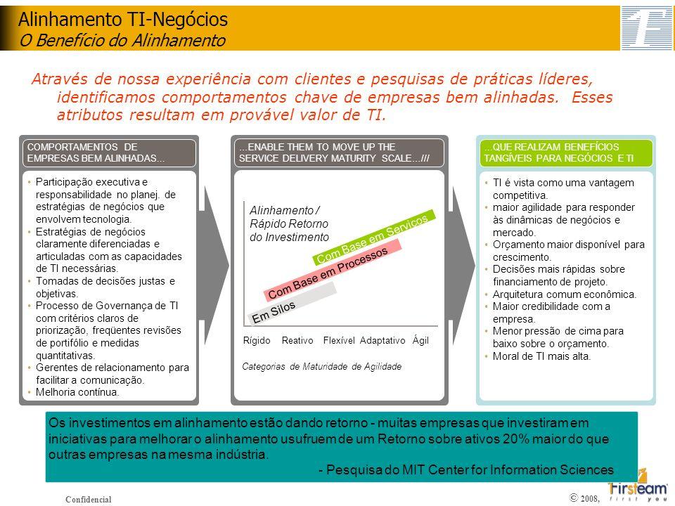 © 2008, Confidencial Através de nossa experiência com clientes e pesquisas de práticas líderes, identificamos comportamentos chave de empresas bem ali