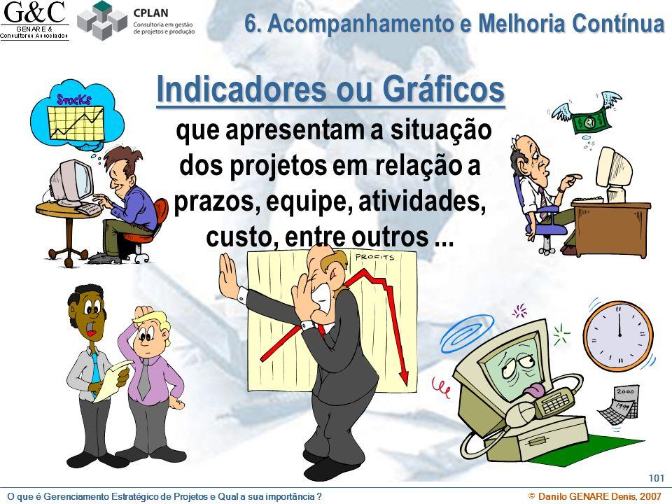 O que é Gerenciamento Estratégico de Projetos e Qual a sua importância ? © Danilo GENARE Denis, 2007 101 Indicadores ou Gráficos Indicadores ou Gráfic