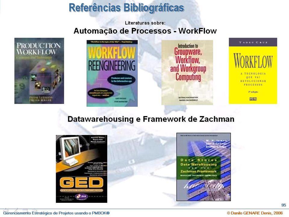 O que é Gerenciamento Estratégico de Projetos e Qual a sua importância ? © Danilo GENARE Denis, 2007 109 Referências Bibliográficas