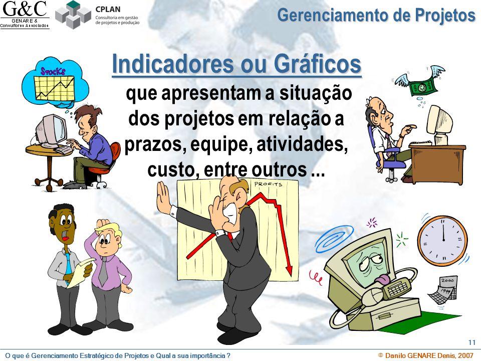 O que é Gerenciamento Estratégico de Projetos e Qual a sua importância ? © Danilo GENARE Denis, 2007 11 Indicadores ou Gráficos Indicadores ou Gráfico