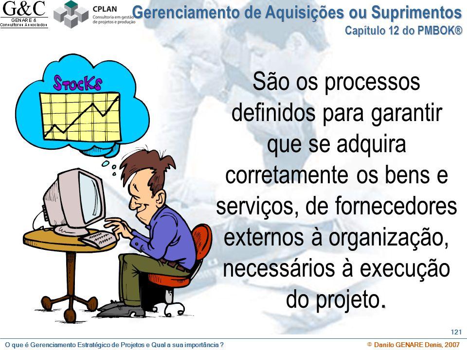 O que é Gerenciamento Estratégico de Projetos e Qual a sua importância ? © Danilo GENARE Denis, 2007 121 Gerenciamento de Aquisições ou Suprimentos Ca