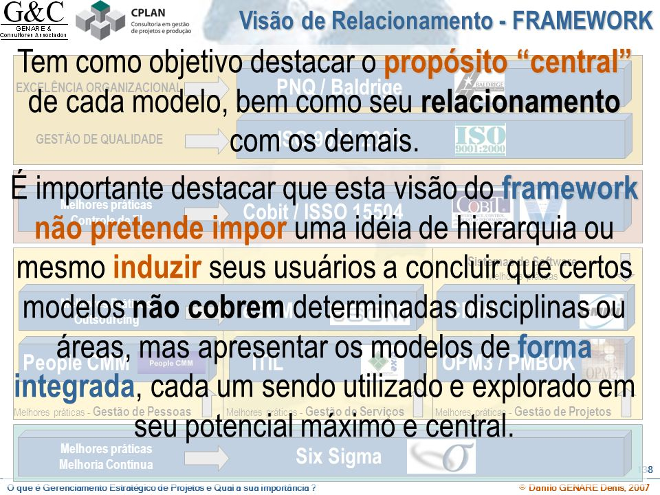 O que é Gerenciamento Estratégico de Projetos e Qual a sua importância ? © Danilo GENARE Denis, 2007 138 Melhores práticas Melhoria Contínua Six Sigma