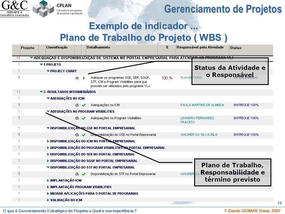 O que é Gerenciamento Estratégico de Projetos e Qual a sua importância ? © Danilo GENARE Denis, 2007 15 Exemplo de indicador... Plano de Trabalho do P