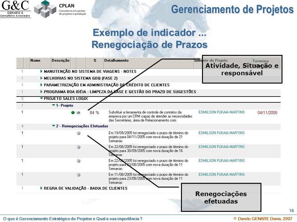 O que é Gerenciamento Estratégico de Projetos e Qual a sua importância ? © Danilo GENARE Denis, 2007 16 Exemplo de indicador... Renegociação de Prazos