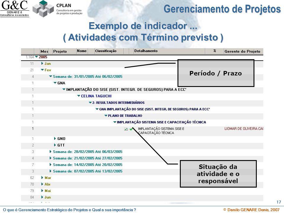 O que é Gerenciamento Estratégico de Projetos e Qual a sua importância ? © Danilo GENARE Denis, 2007 17 Exemplo de indicador... ( Atividades com Térmi