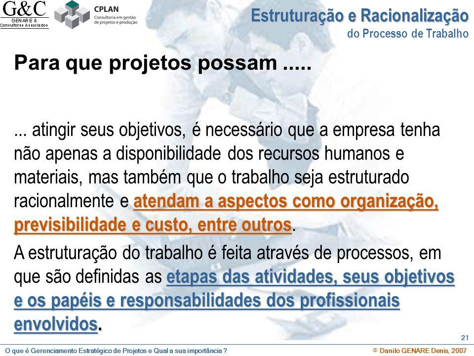 O que é Gerenciamento Estratégico de Projetos e Qual a sua importância ? © Danilo GENARE Denis, 2007 21 Para que projetos possam..... atendam a aspect