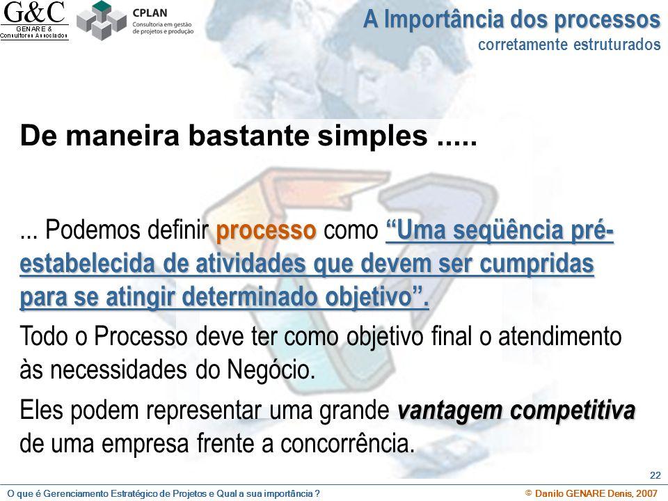 O que é Gerenciamento Estratégico de Projetos e Qual a sua importância ? © Danilo GENARE Denis, 2007 22 A Importância dos processos corretamente estru