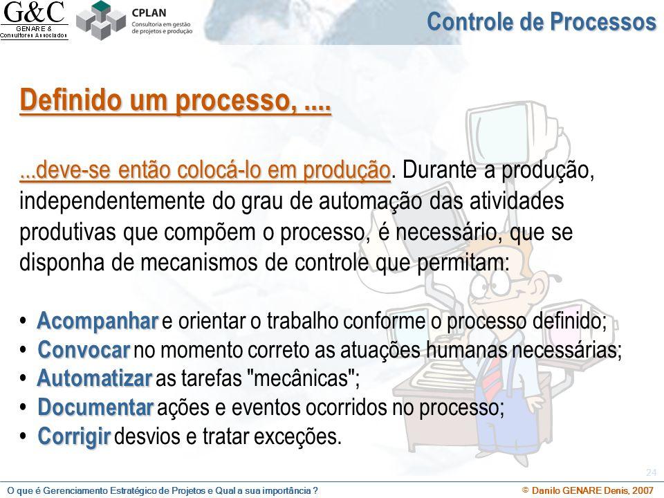 O que é Gerenciamento Estratégico de Projetos e Qual a sua importância ? © Danilo GENARE Denis, 2007 24 Controle de Processos Definido um processo,...