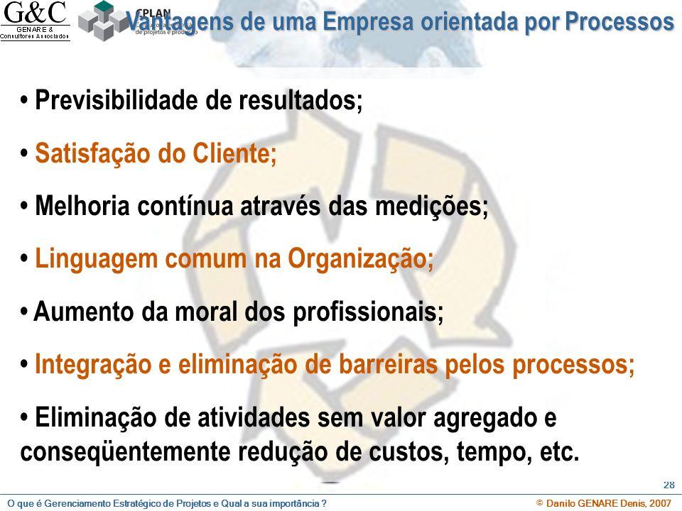 O que é Gerenciamento Estratégico de Projetos e Qual a sua importância ? © Danilo GENARE Denis, 2007 28 Vantagens de uma Empresa orientada por Process