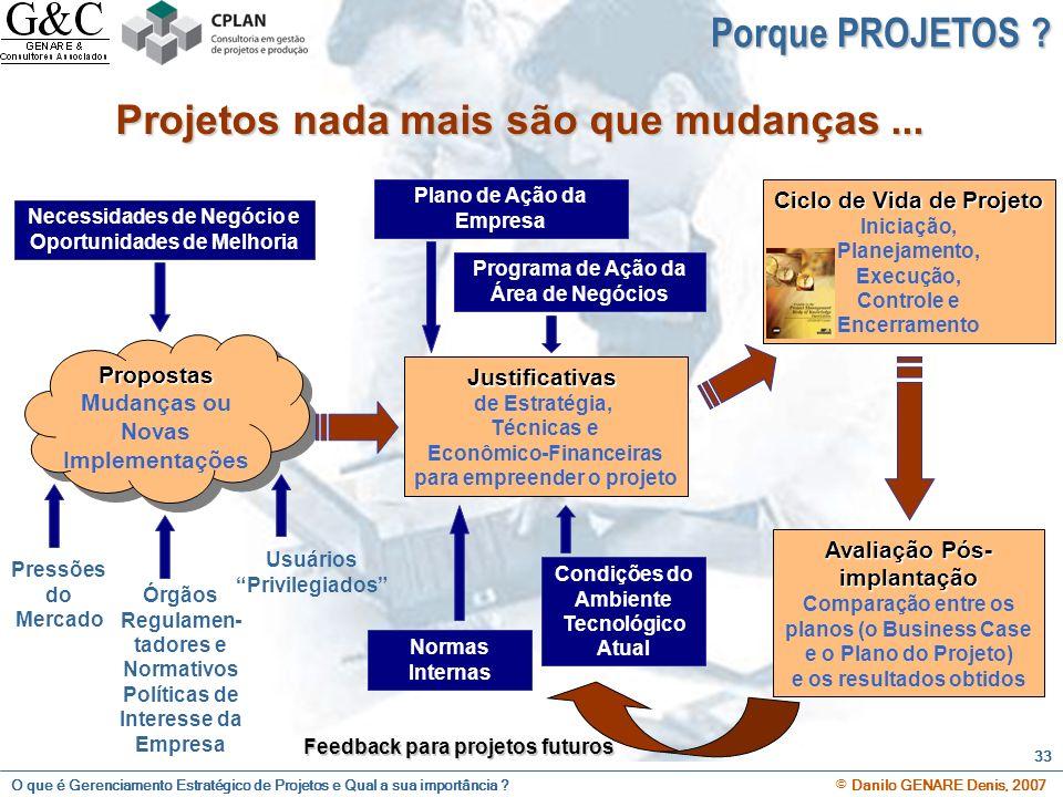 O que é Gerenciamento Estratégico de Projetos e Qual a sua importância ? © Danilo GENARE Denis, 2007 33 Projetos nada mais são que mudanças... Propost