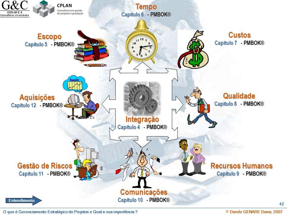O que é Gerenciamento Estratégico de Projetos e Qual a sua importância ? © Danilo GENARE Denis, 2007 42 Gestão de Riscos Capítulo 11 - PMBOK® Custos C