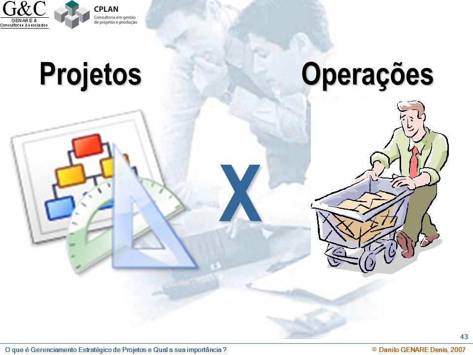 O que é Gerenciamento Estratégico de Projetos e Qual a sua importância ? © Danilo GENARE Denis, 2007 43 X Projetos Operações