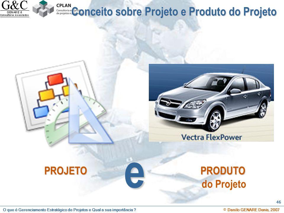 O que é Gerenciamento Estratégico de Projetos e Qual a sua importância ? © Danilo GENARE Denis, 2007 46 Conceito sobre Projeto e Produto do Projeto e