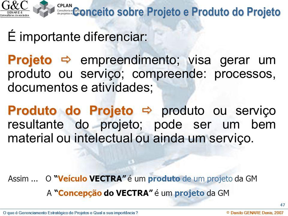 O que é Gerenciamento Estratégico de Projetos e Qual a sua importância ? © Danilo GENARE Denis, 2007 47 Assim... O Veículo VECTRA é um produto de um p