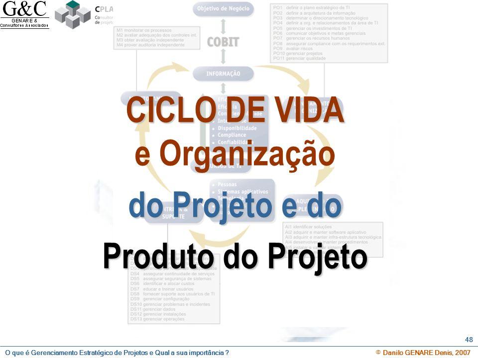 O que é Gerenciamento Estratégico de Projetos e Qual a sua importância ? © Danilo GENARE Denis, 2007 48 CICLO DE VIDA CICLO DE VIDA e Organização do P
