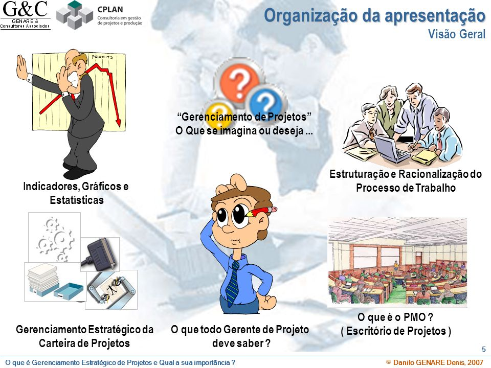 O que é Gerenciamento Estratégico de Projetos e Qual a sua importância ? © Danilo GENARE Denis, 2007 5 1 2 3 45 Organização da apresentação Visão Gera