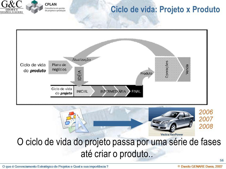 O que é Gerenciamento Estratégico de Projetos e Qual a sua importância ? © Danilo GENARE Denis, 2007 56 O ciclo de vida do projeto passa por uma série
