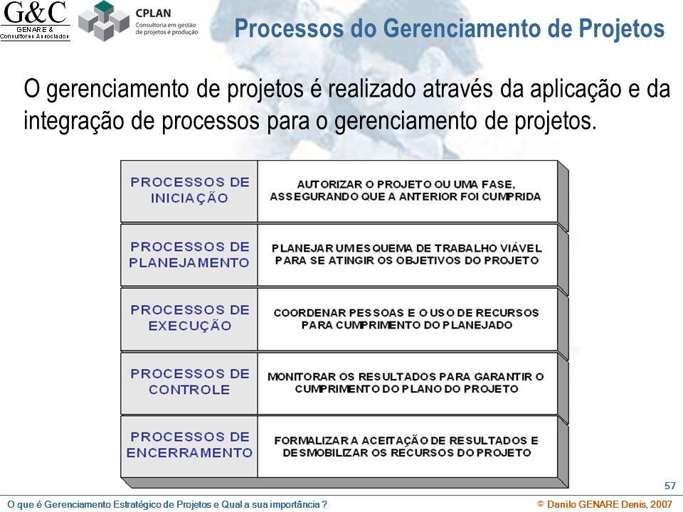 O que é Gerenciamento Estratégico de Projetos e Qual a sua importância ? © Danilo GENARE Denis, 2007 57 Processos do Gerenciamento de Projetos O geren