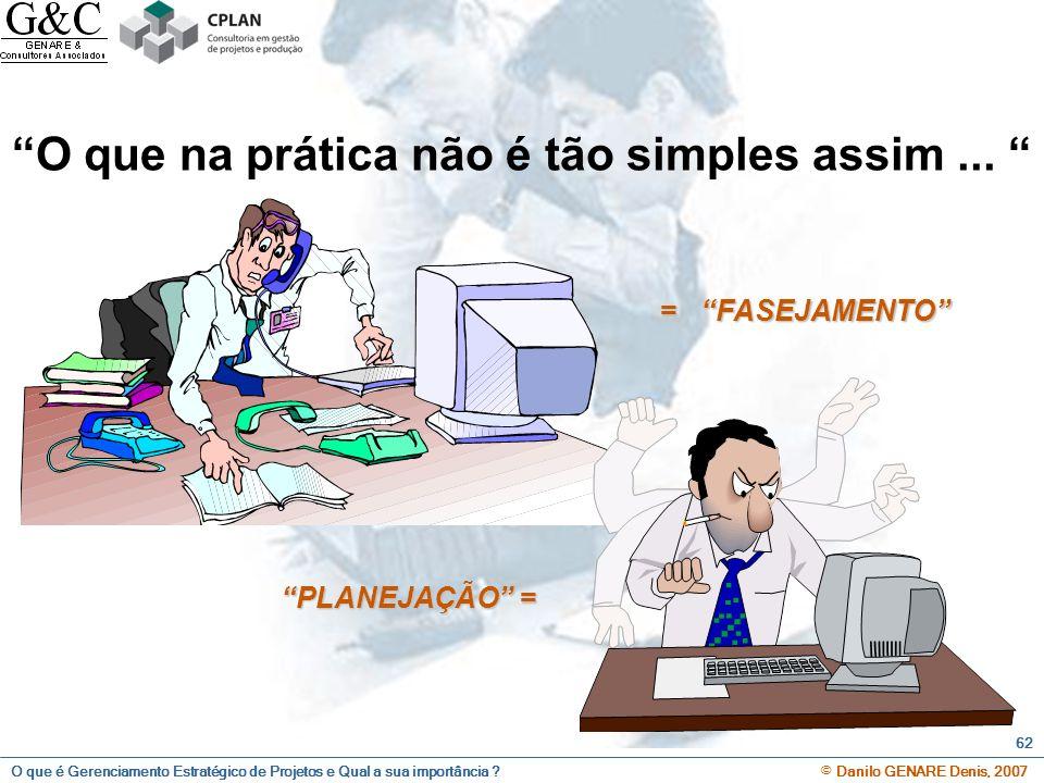 O que é Gerenciamento Estratégico de Projetos e Qual a sua importância ? © Danilo GENARE Denis, 2007 62 O que na prática não é tão simples assim... =