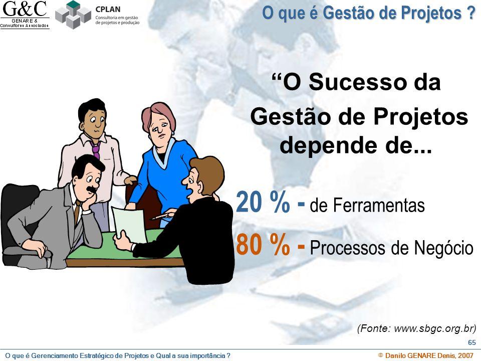 O que é Gerenciamento Estratégico de Projetos e Qual a sua importância ? © Danilo GENARE Denis, 2007 65 O que é Gestão de Projetos ? O Sucesso da Gest