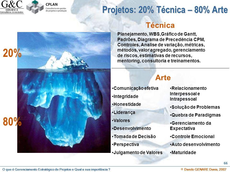 O que é Gerenciamento Estratégico de Projetos e Qual a sua importância ? © Danilo GENARE Denis, 2007 66 Projetos: 20% Técnica – 80% Arte Técnica Arte