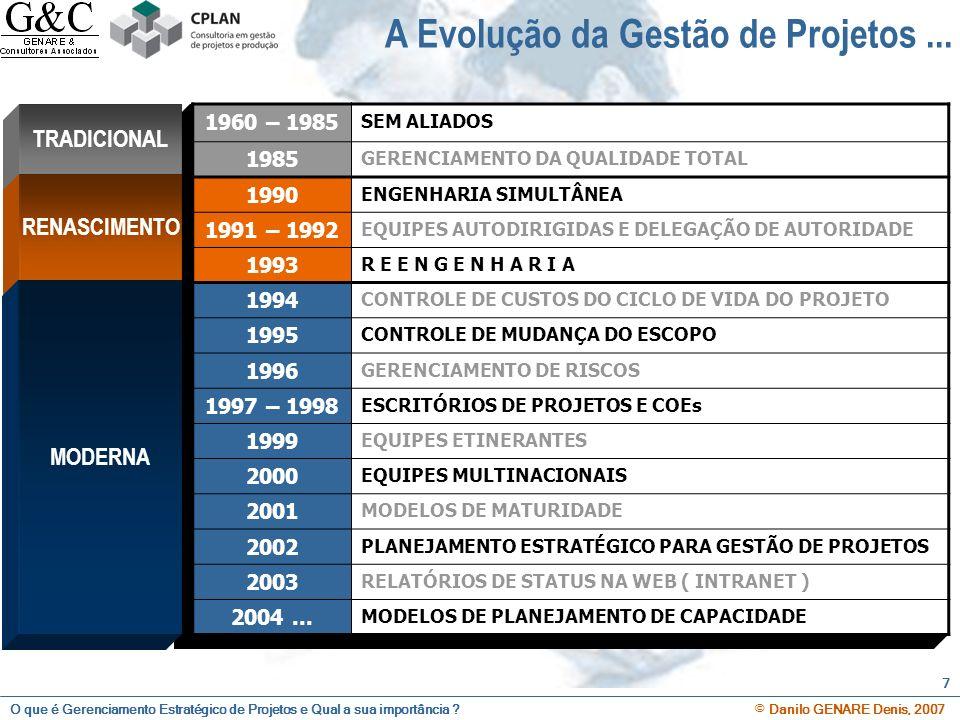 O que é Gerenciamento Estratégico de Projetos e Qual a sua importância ? © Danilo GENARE Denis, 2007 7 A Evolução da Gestão de Projetos... 1960 – 1985