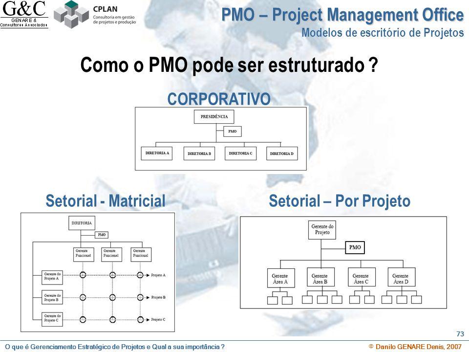 O que é Gerenciamento Estratégico de Projetos e Qual a sua importância ? © Danilo GENARE Denis, 2007 73 PMO – Project Management Office Modelos de esc