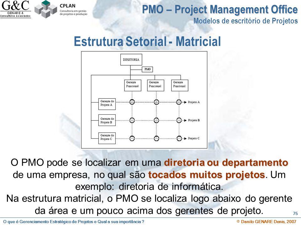 O que é Gerenciamento Estratégico de Projetos e Qual a sua importância ? © Danilo GENARE Denis, 2007 75 PMO – Project Management Office Modelos de esc