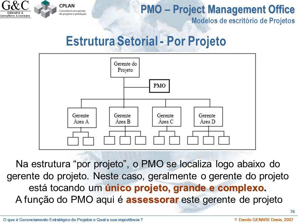 O que é Gerenciamento Estratégico de Projetos e Qual a sua importância ? © Danilo GENARE Denis, 2007 76 PMO – Project Management Office Modelos de esc