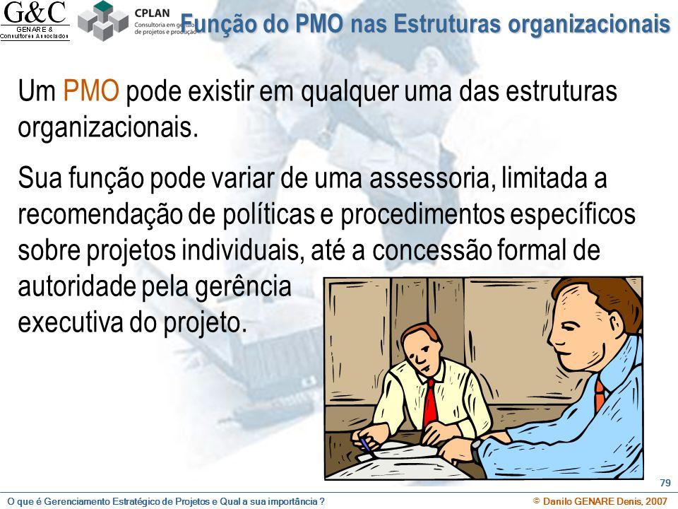 O que é Gerenciamento Estratégico de Projetos e Qual a sua importância ? © Danilo GENARE Denis, 2007 79 Função do PMO nas Estruturas organizacionais U