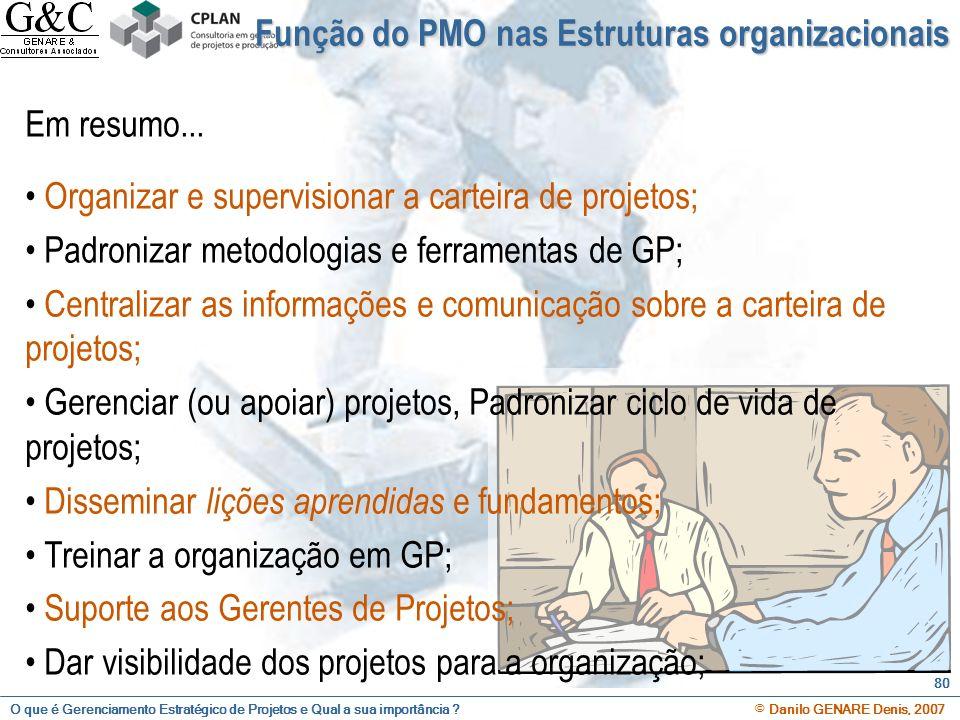 O que é Gerenciamento Estratégico de Projetos e Qual a sua importância ? © Danilo GENARE Denis, 2007 80 Função do PMO nas Estruturas organizacionais E