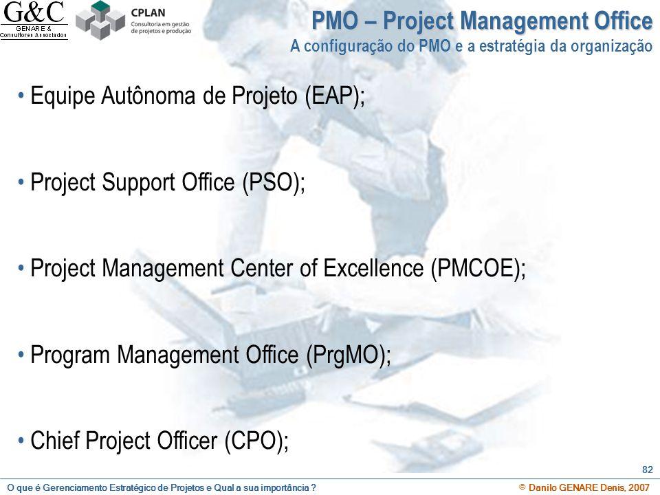 O que é Gerenciamento Estratégico de Projetos e Qual a sua importância ? © Danilo GENARE Denis, 2007 82 PMO – Project Management Office A configuração