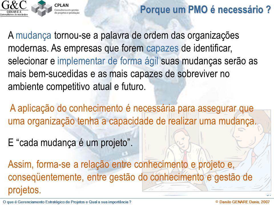 O que é Gerenciamento Estratégico de Projetos e Qual a sua importância ? © Danilo GENARE Denis, 2007 91 Porque um PMO é necessário ? A mudança tornou-
