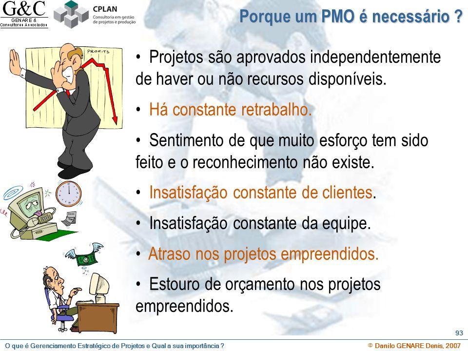 O que é Gerenciamento Estratégico de Projetos e Qual a sua importância ? © Danilo GENARE Denis, 2007 93 Projetos são aprovados independentemente de ha