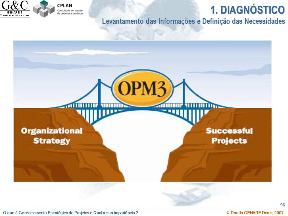 O que é Gerenciamento Estratégico de Projetos e Qual a sua importância ? © Danilo GENARE Denis, 2007 96 1. DIAGNÓSTICO Levantamento das Informações e