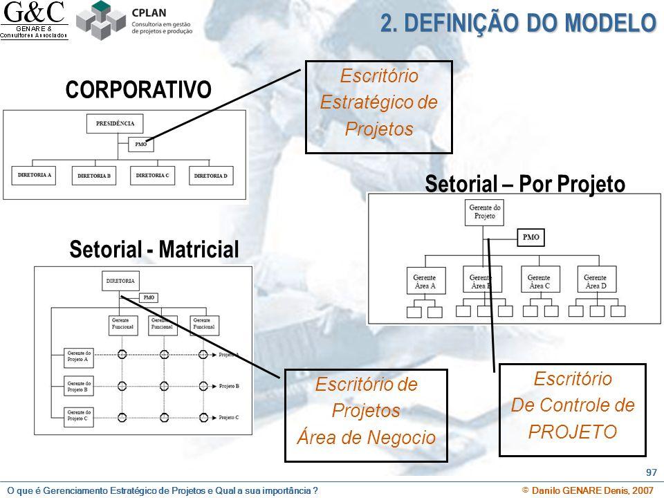 O que é Gerenciamento Estratégico de Projetos e Qual a sua importância ? © Danilo GENARE Denis, 2007 97 2. DEFINIÇÃO DO MODELO CORPORATIVO Setorial -